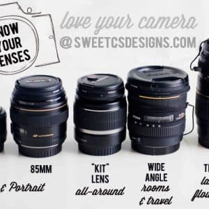 Know Your Lenses: DSLR